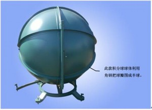 Image result for Lisun Integrating sphere