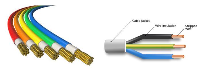 cables Electromagnetic Compatible
